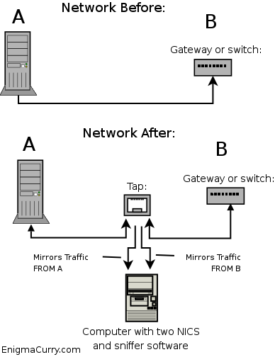 Crack mikrotik 628  MikroTik RouterOS v6 43 Crack Full